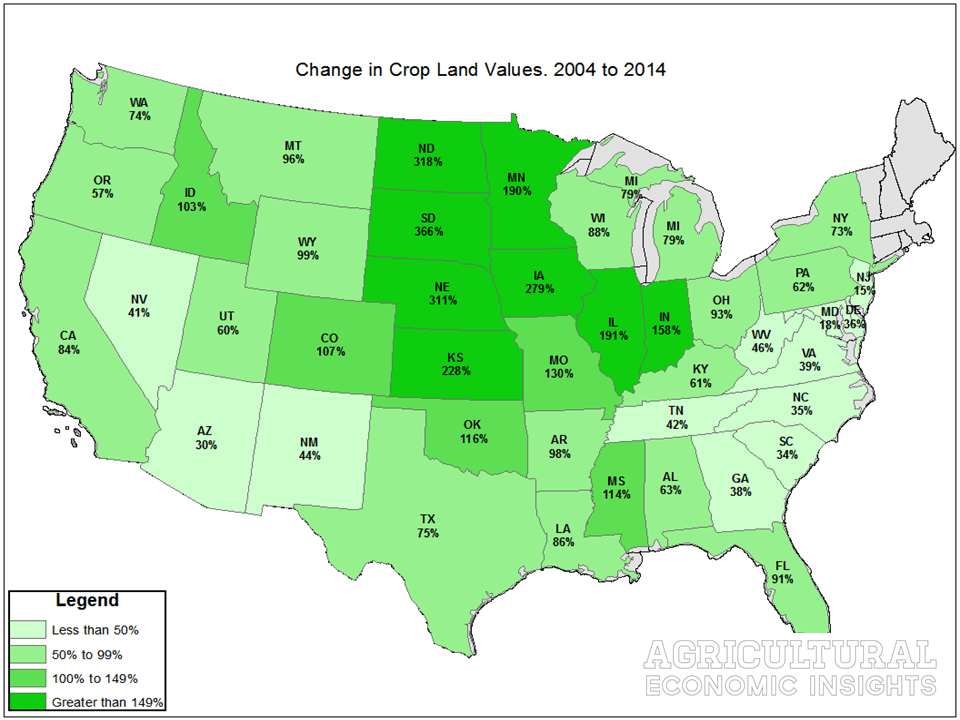 Change in Cropland Farmland Values. Ag Trends. Agricultural Economic Insights