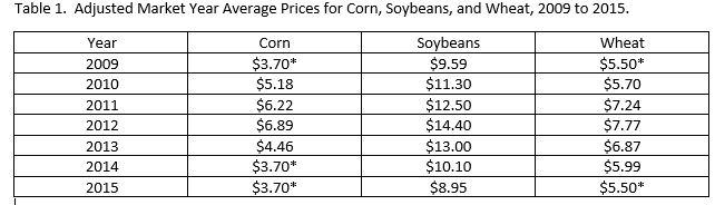figure-1-bm-prices