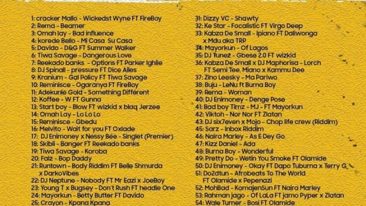 DJ Enimoney – Ion Wanna Talk Mix (Mixtape)