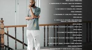 DJ Kaymoworld – Check List ft. Focalistic, Manu Worldstar,