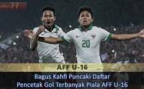 Bagus Kahfi Puncaki Daftar Pencetak Gol Terbanyak Piala AFF U-16 Sabung Ayam Online