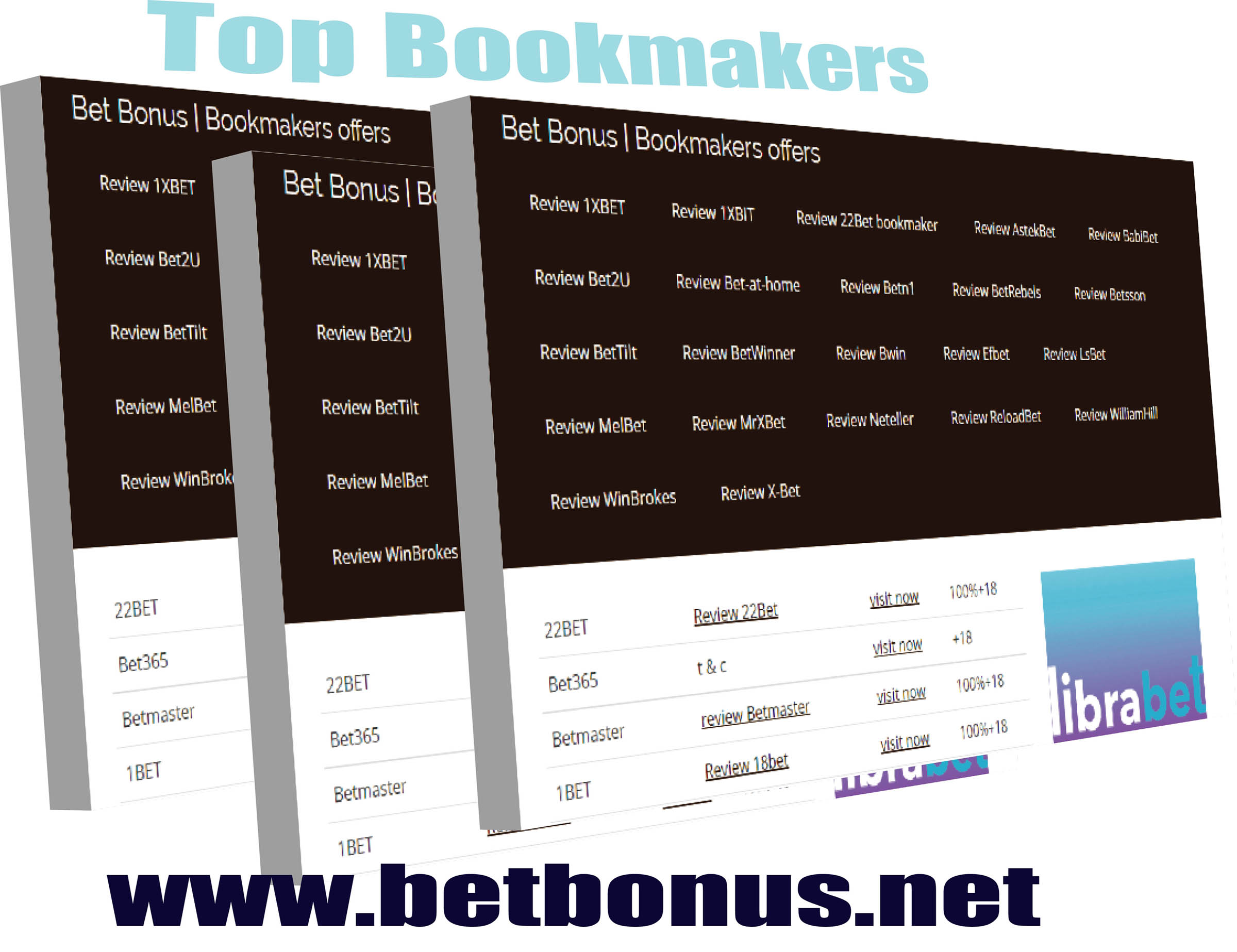 Top Bookmakers-Where to Find Them