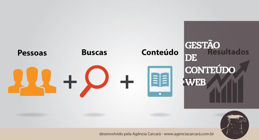 GESTAO-DE-CONTEUDO-WEB-BRASILIA-AGENCIA-PUBLICIDADE