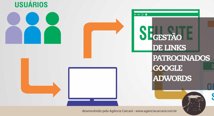 GESTAO-LINK-PATROCINADO-ADWORDS-AGENCIA-PUBLICIDADE-BRASILIA