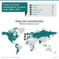 Privatizar? 884 serviços caros e ruins reestatizados em países desenvolvidos