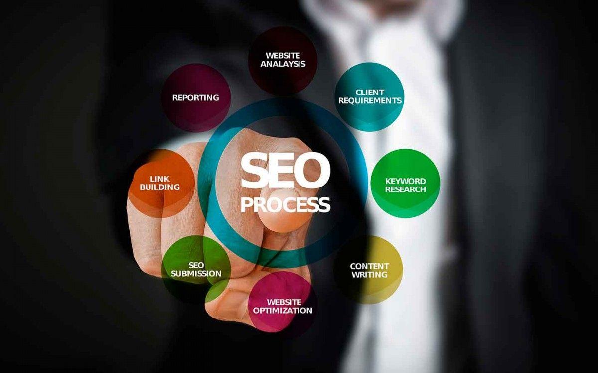 Agencia Sidecar agenciasidecar-blog-que-es-el-seo-off-page-y-que-factores-influyen-portada ¿Qué es el SEO Off Page y qué factores influyen?