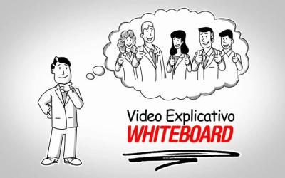 ¿Qué es un Video Scribing, Pizarra Blanca o Video Whiteboard?