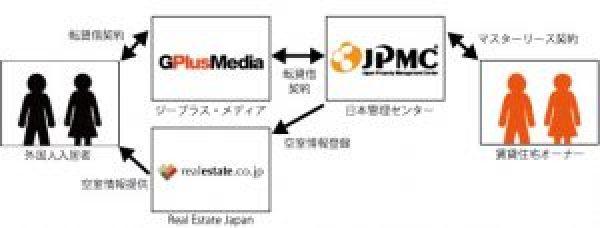 JPMC日本管理センター株式会社と業務提携