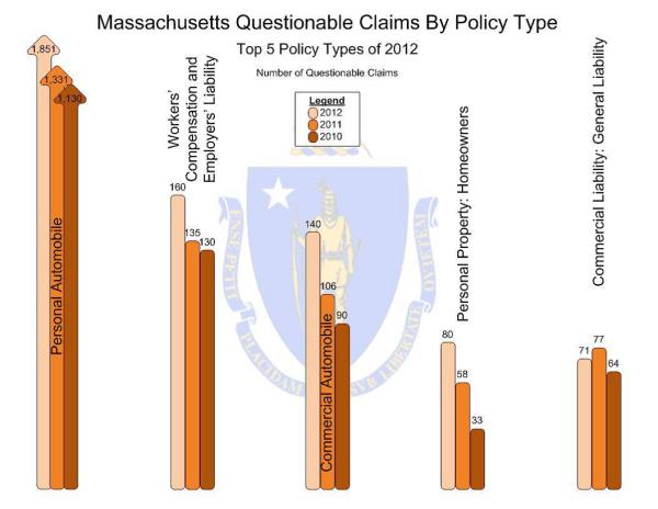 MA insurance news, Mass. insurance news, Agency Checklists