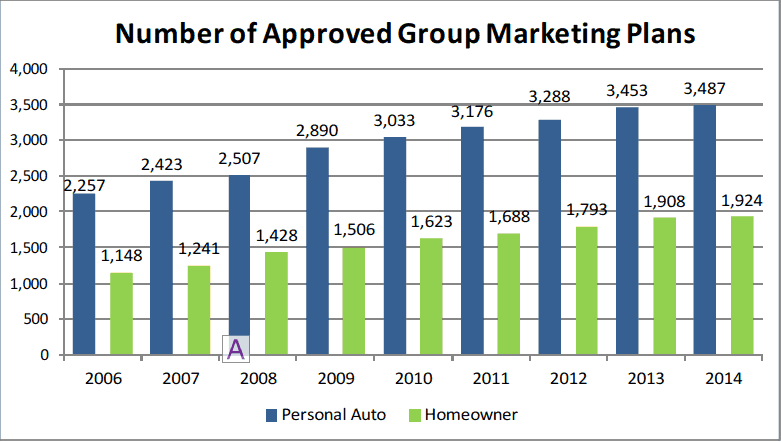 2016-01-02 approved groups