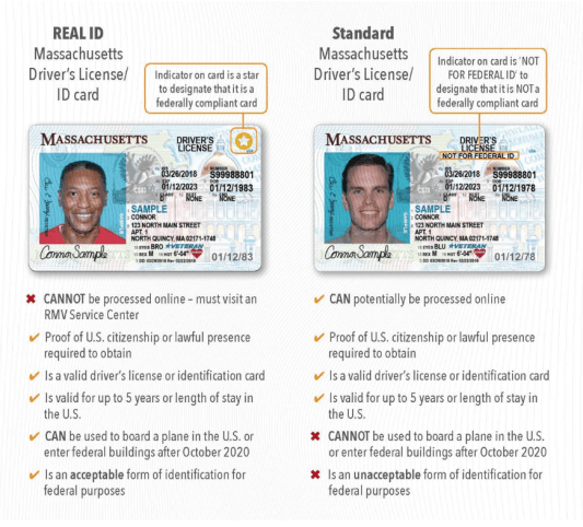 Agency Checklists, MA Insurance News, Mass. Insurance News, RMV, RMV's Real ID, what is a Real ID, what documents do I need to obtain a REAL ID from the RMV?
