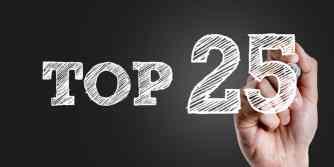 Agency Checklists, MA Insurance News, Mass. Insurance News, Top P&C Insurers in U.S., Top U.S. P&C insurers