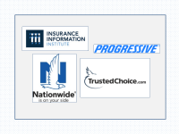 Last, But Not Least: Nationwide Goes To Independent Agencies, TrustedChoice & Progressive,  and III Fact Book