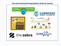 Agency Checklists, MA Insurance News, Mass. Insurance News, Distracted Driving in Massachusetts, Mass Distracted Driving Statistics, Teen Driver Distracted Driving Competitions, CMT, The Zebra, Everquote, NAIC