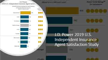 Agency Checklists article on independent agent satisfaction with insurance carrier partners