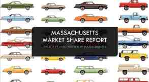 Largest Auto Insurer Writers in Massachusetts