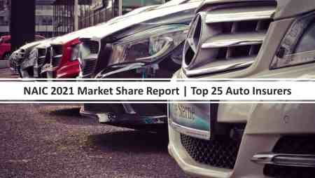 Top 25 U.S. Auto Insurers | NAIC Market Share Report
