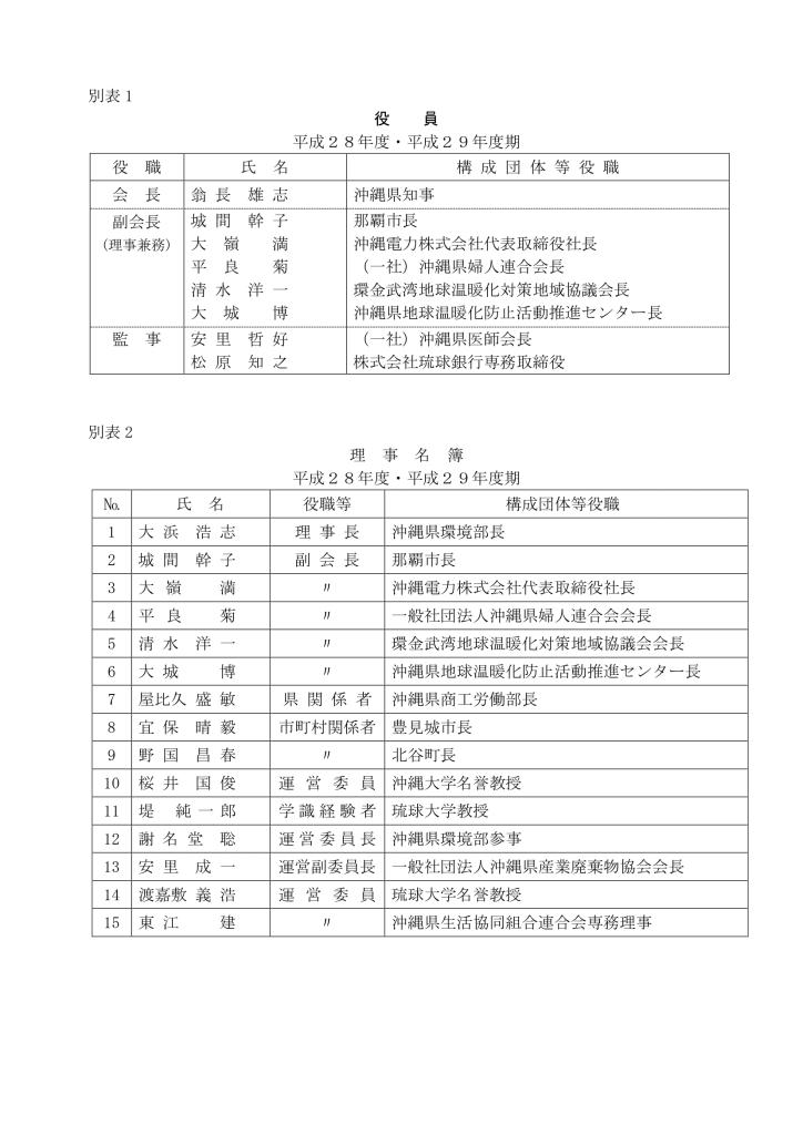 県民会議規約_別表1.2