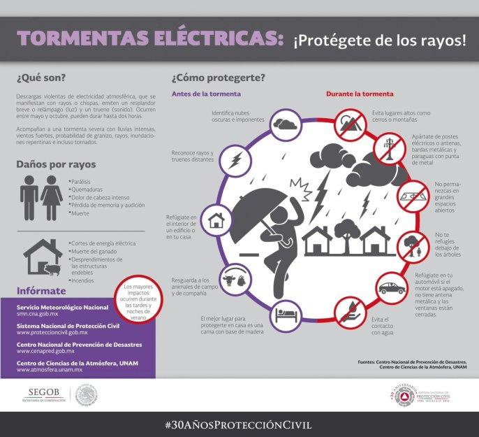 tormenta electrica (1)