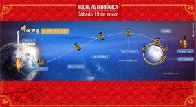 Noche Astronómica Laberinto
