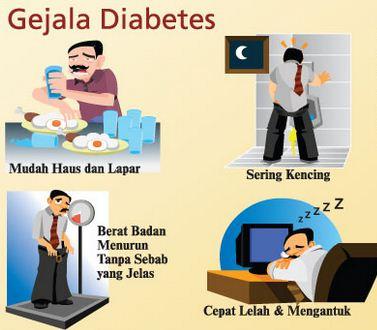 √ 15+ Tanda dan Gejala Diabetes Melitus, Anda Wajib Tahu!