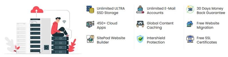 InterServerStandardPlan - InterServer Hosting Review