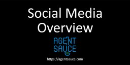 Real Estate Social Marketing Overview