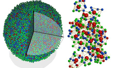 News Center Century-Old Problem Solved With First-Ever 3D Atomic Imaging of an Amorphous Solid