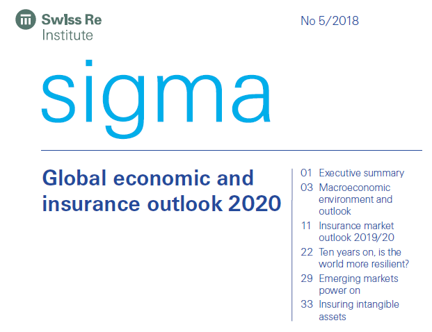 global-economic-and-insurance-outlook-2020