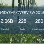 Moving to Mainstream: AgTech Gathers $2.06bn in the First Half of 2015
