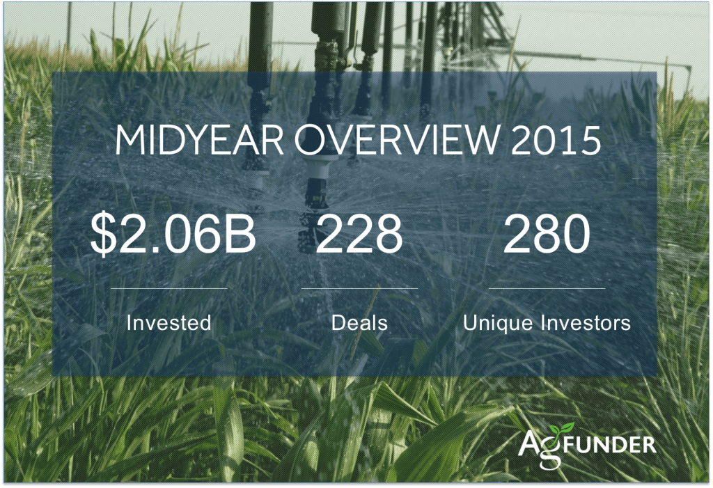 AgFunder Midyear AgTech Investing Report 2015