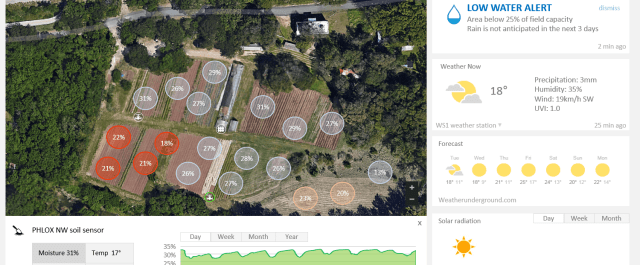 Israeli Precision Agriculture Service Targeting Smaller Farms Secures Seed  Funding - AgFunderNews