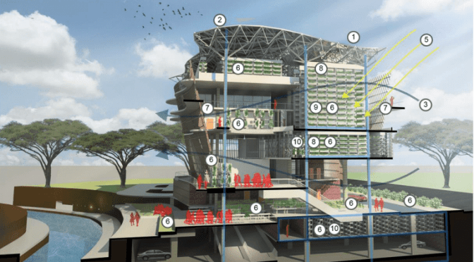Illumitex and AVF Award Malaysian Community Design First Place in 2016 Vertical Farming Competition