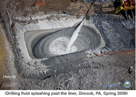 AggreBind La Fracturación hidráulica