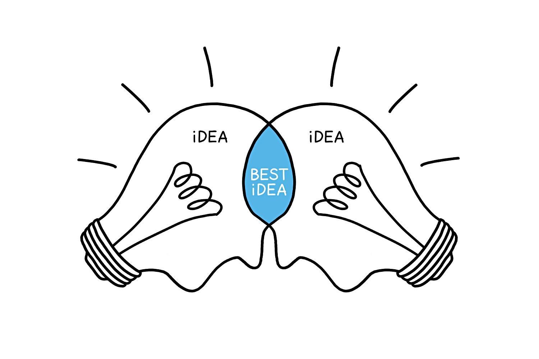 Collaboration Togetherness Mindset Agile