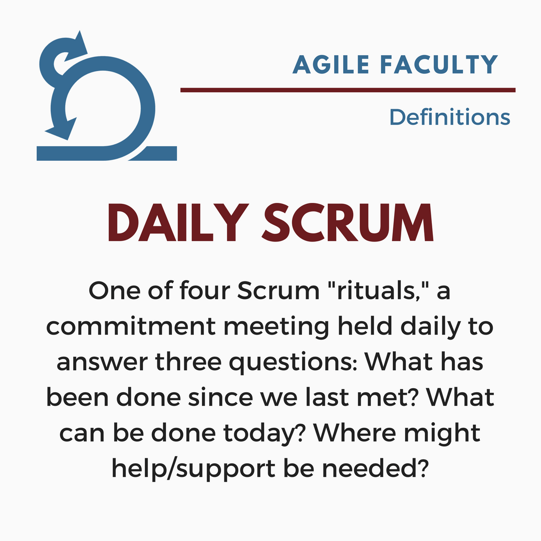 Using The Daily Scrum Questions