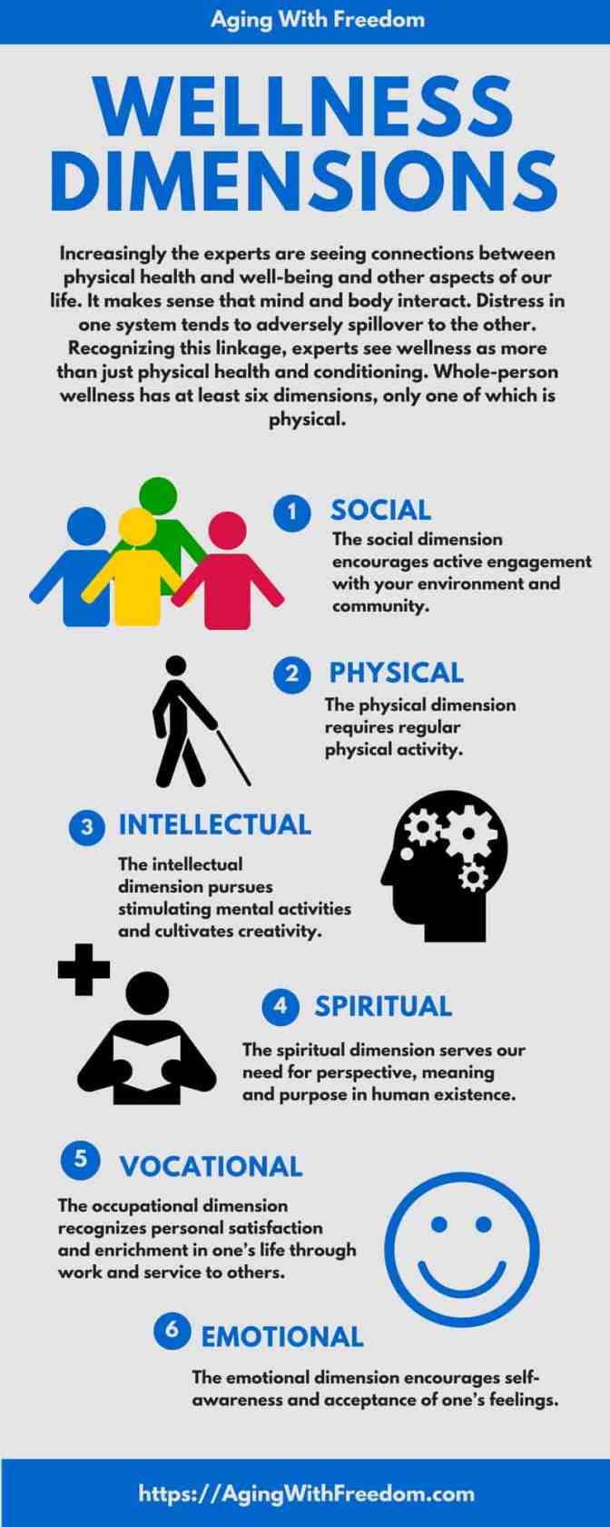 Wellness Dimensions - 6 dimensions of health and wellness