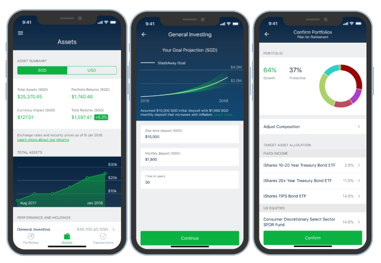 StashAway Malaysia robo advisor helps build wealth based on Tony Robbins' investing rules of thumb