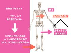 ゴルフの重心移動と肩肘の連動