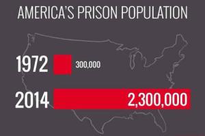 amerprison