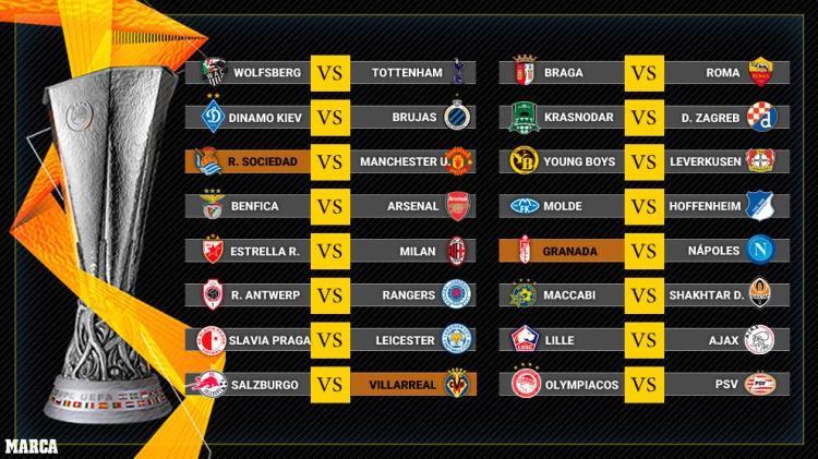 Sorteo Champions League 2021 - Champions League: Barcelona ...
