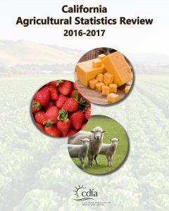 Full 2016 Crop Year Report, Including Ag Exports