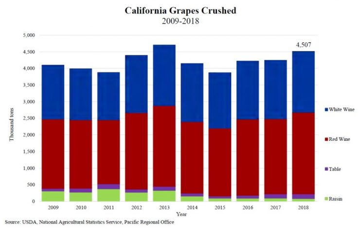 Final Grape Crush Report