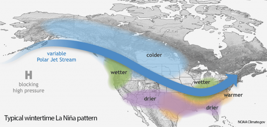La Niña Weather Pattern