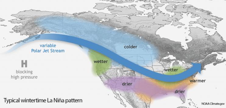 La Niña Weather Pattern