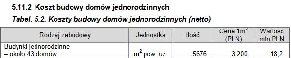 wycena_dom