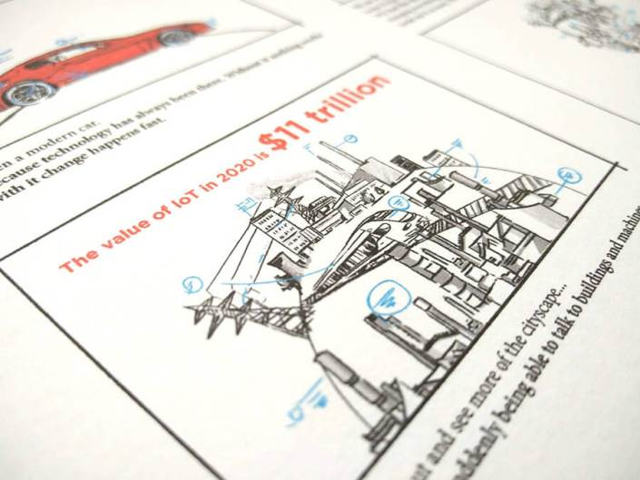 storyboard for Siemens by Aga Grandowicz / agrand.ie
