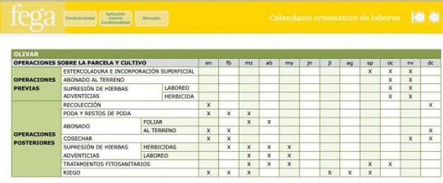 calendario de labores agrícolas