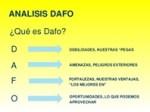 Análisis DAFO del  Oleturismo.