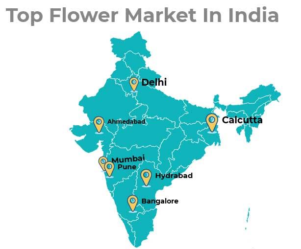 top flower market in india